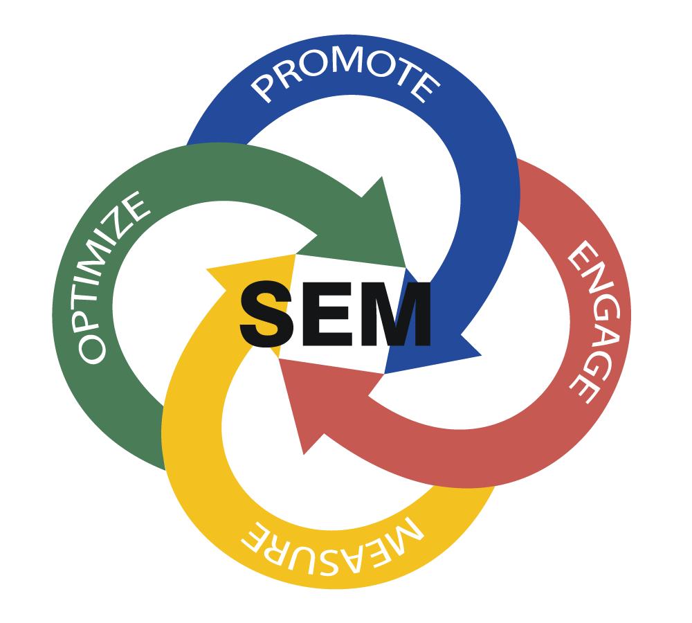 search engine marketing bangalore
